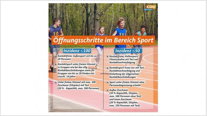 Stufenplan NRW